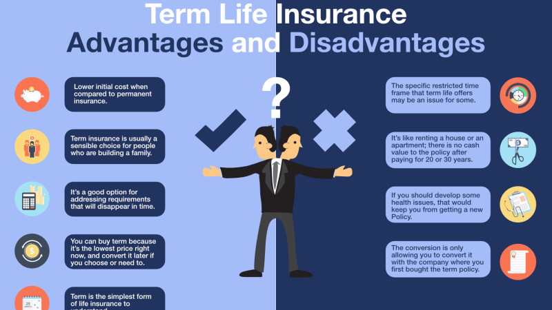 Get Insured on Your Terms