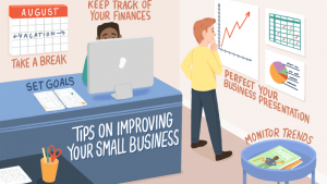 Ways Deal Small Business Finance